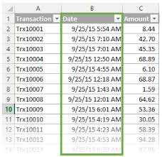 6 Minute Increment Chart 3 Ways To Group Times In Excel Excel Campus