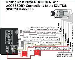 bully dog remote start wiring diagram seyofi info bulldog remote start wiring diagram data diagrams beauteous bully