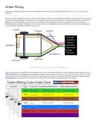 2002 tundra trailer brake controller wiring wiring diagram 5 pin flat trailer wiring diagram html autos post trailer brake controller installation toyota tundra brake