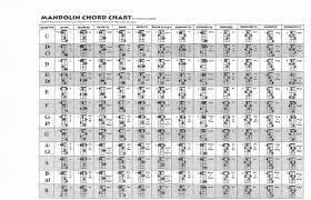 Guitar Chord Finger Chart Printable Www Bedowntowndaytona Com