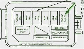 1983 ford f150 wiring diagram luxury fuse schematic 1989 ford bronco 1983 ford f150 wiring diagram great 2012 ford econoline f150 van fuse box diagram circuit
