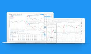 Free Stock Charts Stock Quotes And Trade Ideas Tradingview