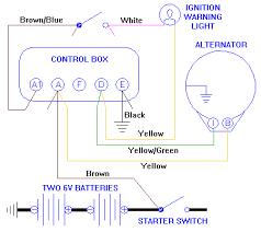 generator to alternator conversion comonon wiring change