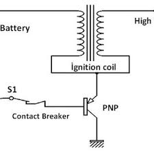 ignition coil schematic wiring diagram show wiring diagram ignition coil if an wiring diagram list ignition coil circuit ignition coil schematic