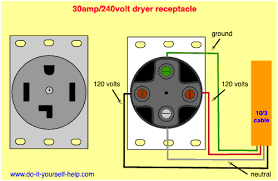 dryer plug wiring diagram wiring diagram autovehicle dryer plug wiring diagram wiring diagramwiring diagrams for electrical receptacle outlets do it yourselfwiring diagram for