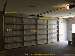 garage door lubrication diagram