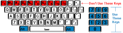 Special Font Characters Alt Key Characters