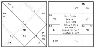 Albert Einstein Date Of Birth