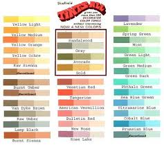 Timbermate Color Chart Utc Tints All Universal Tinting Colorant Color Chart Wood