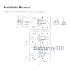 bell door entry systems wiring diagram images wiring diagrams doorbell wiring diagram dual get image about wiring diagram