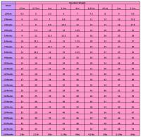 Rat Age Size Chart Mouse Rat Size Chart