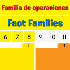 Daily 5 Pocket Chart Cards Addition And Subtraction Fact Families Pocket Chart English Spanish Cards Refill