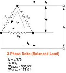 phase star delta connection diagram images delta wiring diagram 3 phase delta wiring diagram 3 wiring diagram and