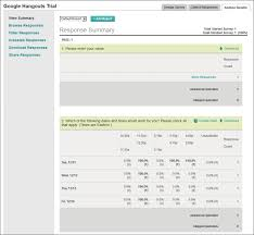 Meeting Survey Template Use Surveymonkey To Schedule Meetings Nsiteful Web Builders