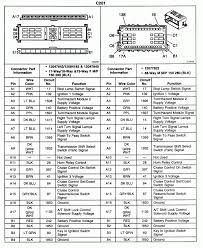h3 fuse box wiring diagram library hummer fuse box diagram simple wiring diagram h3