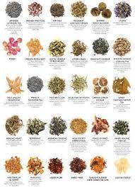 Herbal Tea Chart Tea Chart In 2019 Herbal Tea Benefits Homemade Tea Tea