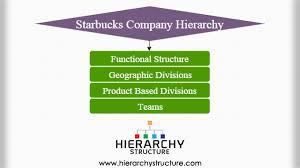 Umbrella Organization Chart Starbucks Company Hierarchy Chart Hierarchystructure Com