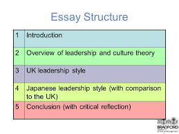 "analysing essay structure ""the cultural anchoring of leadership  2 essay structure 1introduction 2overview of leadership and culture theory 3uk leadership style 4 ese leadership style comparison to the uk"