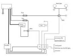 similiar simple ignition wiring diagram keywords basic vw sandrail wiring diagram wiring engine diagram