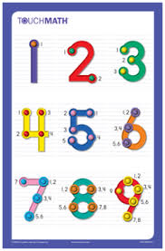 Math Touch Points Chart Free Download Touchmath Memory Cue Poster Its A Perfect