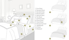 bed coverings 101 quilts coverlets duvets what s the difference matouk luxury linens