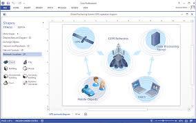 telecommunication network diagrams   design elements    visio telecom network diagram