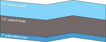 how to pick out a mattress. Fine Mattress Adjustable Mattress Example  65 And How To Pick Out A Mattress I