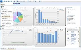 Cognos Line Chart Cognos 10 2 Archives Ironside Business Analytics Data