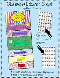 Consequence Chart For Classroom Johnson Creations New Classroom Behavior Chart