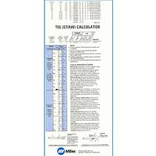 Miller Tig Welding Calculator 171086
