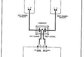 sub wiring diagram kicker on sub images free download auto wiring Kicker Wiring Diagram sub wiring diagram kicker 10 kicker wiring diagram subwoofer