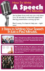 Website for writing essay