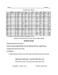 Solubility Reference Table With Activity Series By Kaliums