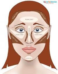 makeup contouring lovetoknow