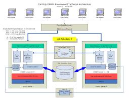 datajack diagram schematic visio all about repair and wiring datajack diagram schematic visio application architecture diagram visio application auto wiring on application architecture diagram