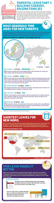 24 Best Parental Leave Images On Pinterest Parental Leave Paid