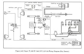 oliver 770 wiring diagram oliver wiring diagrams oliver super 77 yesterday s tractors