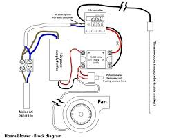 tzh152fmh wiring diagram for idiots solution of your wiring tzh152fmh wiring diagram for idiots wiring diagram libraries rh w100 mo stein de solenoid switch wiring