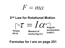 2nd law for rotational motion formulas for i are on page 251