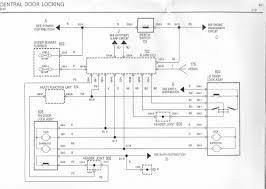 mgf schaltbilder inhalt wiring diagrams of the rover mgf 17 central door locking lhd