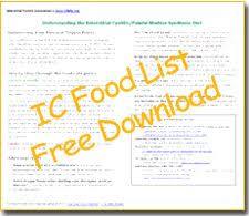Urine Infection Diet Chart 268 Best Interstitial Cystitis Pbs Fibromyalgia Treatments