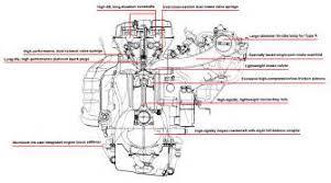 1992 integra wiring diagram images 1992 acura integra wiring diagram idrenaline