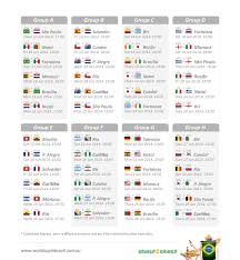 2014 Fifa World Cup Group Knockout Stages Askmen