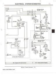john deere la145 wiring diagram acousticguitarguide org john deere 145 automatic wiring diagram john deere ignition switch wiring diagram beautiful 6 collection solutions of