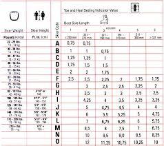 Ski Binding Din Settings Chart Marker Skiing The World