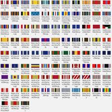 Army Awards And Medals Chart Usaf Medals And Ribbons Order Of Precedence Proper Army Unit