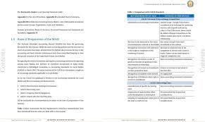 Municipal Accounting Manual Pdf