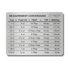 Measurement Table Amazon Com