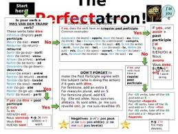 French Teaching Resources The Perfectatron Perfect Tense Formation Flowchart