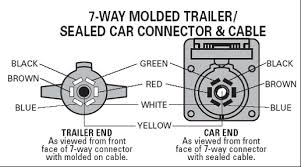 trailer plug wiring chevy wiring diagram schematics baudetails 7 way rv wiring diagram nilza net